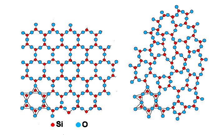 Amorph Kristallin