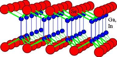 Layered Semiconductors